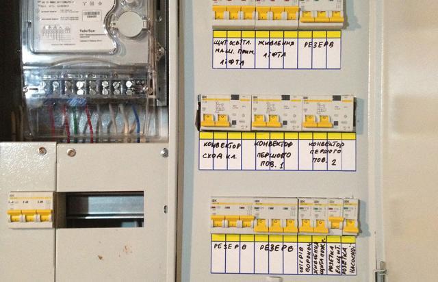 Сборка электрощита Киев Ирпень Буча Гостомель. Бригада электрик